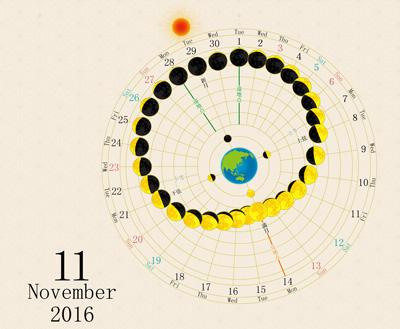 月よみ対談 vol.2:武田先生1 「月の遠近が見せる魔法の力」