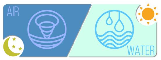 """月の星座""""風""""×太陽星座""""水""""のあなた"""