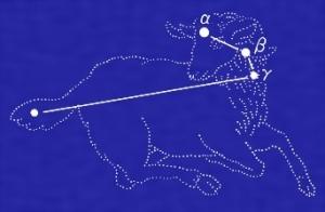 新月当日に、月が導く4月(卯月)の運勢CHECK!東洋の占星術・宿曜経での自分の運勢の見方がわかる。