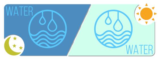 """月の星座""""水""""×太陽星座""""水""""のあなた"""