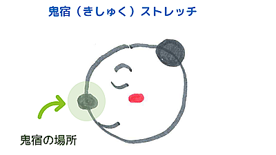 鼻のストレッチ~鬼宿<br>【宿曜ストレッチ】