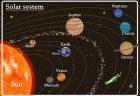 水星逆行中の今だからこそオススメ、あなたのテーマをよりフィットした素敵なものへ