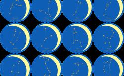 月星座は人生を自分らしく生きるためのチェックポイント  [牡羊座編]